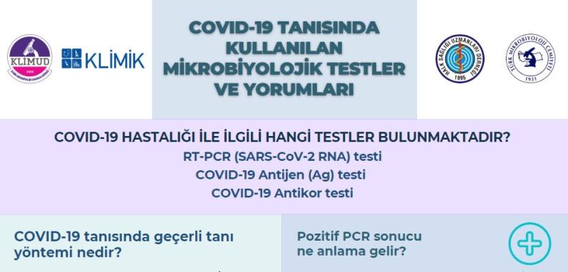 Covid-19 Tanısında Kullanılan Mikrobiyolojik Testler ve Yorumları